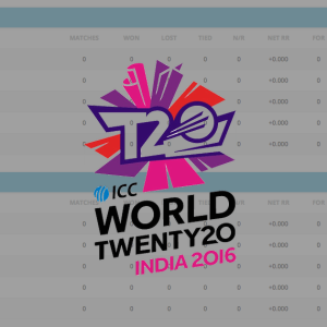 ICC T20 World Cup 2016 Points Table